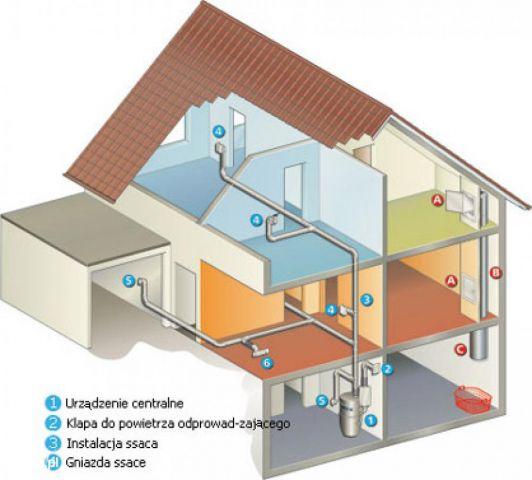 instalacje sanitarne lublin instalacje solarne lublin przydomowe oczyszczalnie ciek w lublin. Black Bedroom Furniture Sets. Home Design Ideas